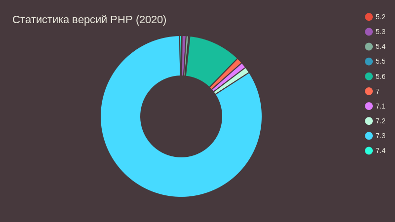 php2020.png